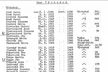 zoznam-clenov.png