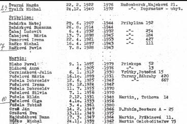 zoznam-clenov-2.png